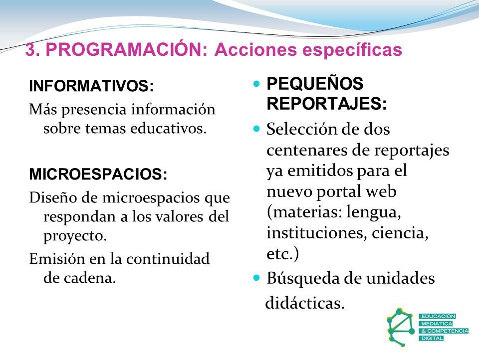 3. PROGRAMACIÓN: Acciones específicas INFORMATIVOS: Más presencia información sobre temas educativos. MICROESPACIOS: Diseño de microespacios que respo