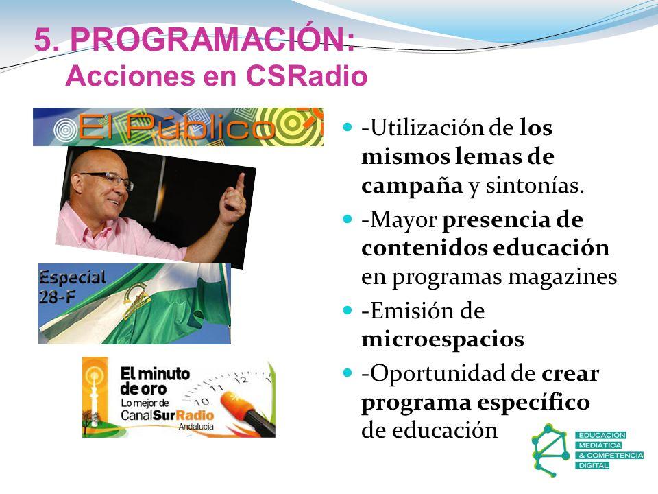 5. PROGRAMACIÓN: Acciones en CSRadio -Utilización de los mismos lemas de campaña y sintonías. -Mayor presencia de contenidos educación en programas ma