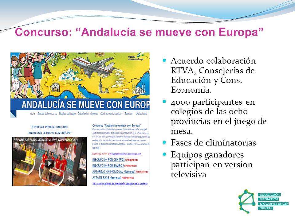 Concurso: Andalucía se mueve con Europa Acuerdo colaboración RTVA, Consejerías de Educación y Cons. Economía. 4000 participantes en colegios de las oc