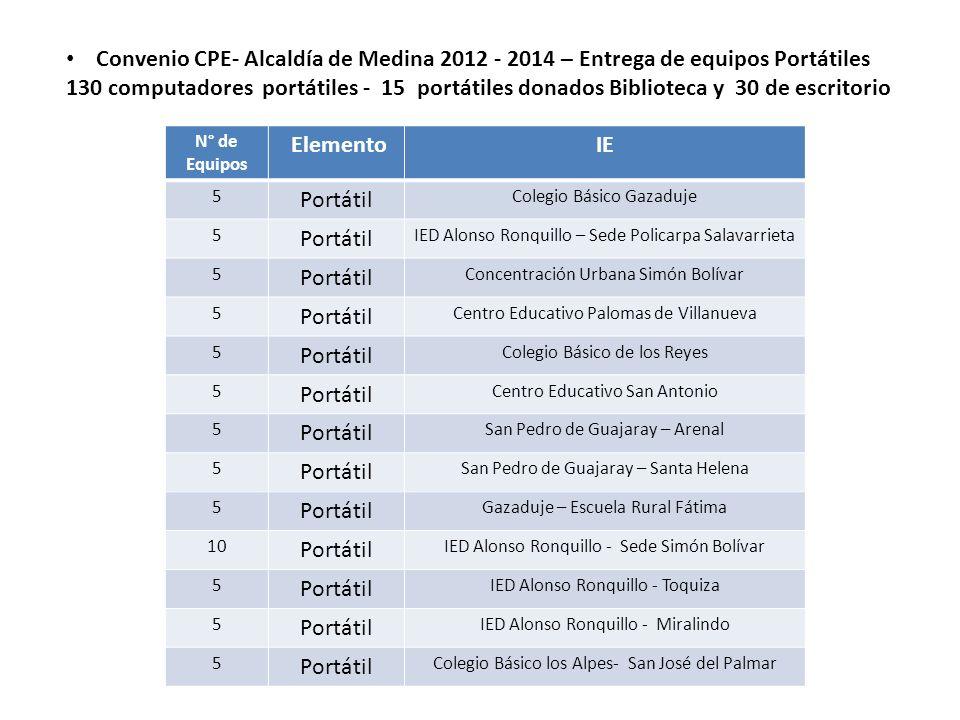 Convenio CPE- Alcaldía de Medina 2012 - 2014 – Entrega de equipos Portátiles 130 computadores portátiles - 15 portátiles donados Biblioteca y 30 de es