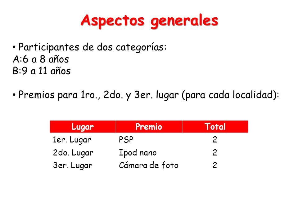 Participantes de dos categorías: A:6 a 8 años B:9 a 11 años Premios para 1ro., 2do. y 3er. lugar (para cada localidad): LugarPremioTotal 1er. LugarPSP