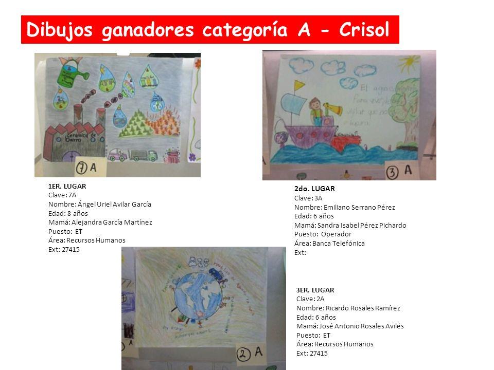 Dibujos ganadores categoría A - Crisol 1ER. LUGAR Clave: 7A Nombre: Ángel Uriel Avilar García Edad: 8 años Mamá: Alejandra García Martínez Puesto: ET