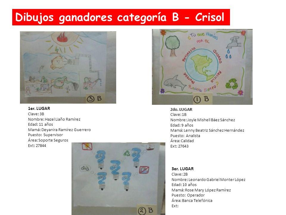 Dibujos ganadores categoría B - Crisol 1er. LUGAR Clave: 3B Nombre: Hazel Liaño Ramírez Edad: 11 años Mamá: Deyanira Ramírez Guerrero Puesto: Supervis