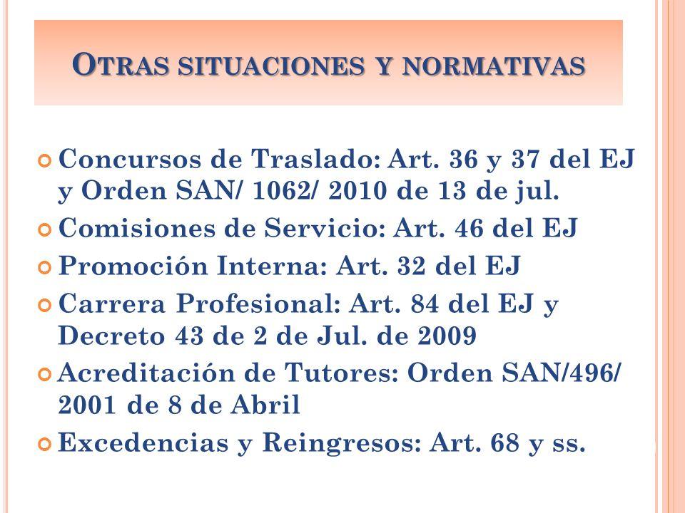Concursos de Traslado: Art. 36 y 37 del EJ y Orden SAN/ 1062/ 2010 de 13 de jul. Comisiones de Servicio: Art. 46 del EJ Promoción Interna: Art. 32 del