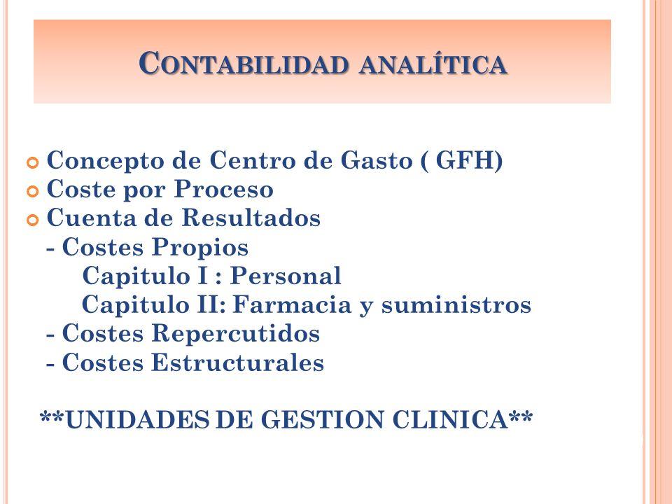 Concepto de Centro de Gasto ( GFH) Coste por Proceso Cuenta de Resultados - Costes Propios Capitulo I : Personal Capitulo II: Farmacia y suministros -