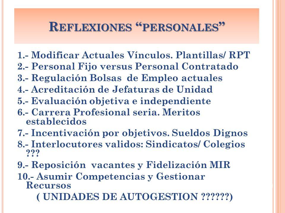 REFLEXIONES PERSONALES REFLEXIONES PERSONALES 1.- Modificar Actuales Vínculos. Plantillas/ RPT 2.- Personal Fijo versus Personal Contratado 3.- Regula