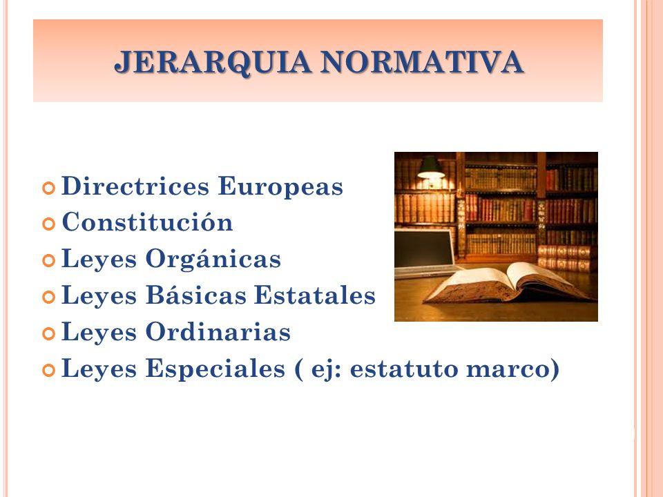 JERARQUIA NORMATIVA Directrices Europeas Constitución Leyes Orgánicas Leyes Básicas Estatales Leyes Ordinarias Leyes Especiales ( ej: estatuto marco)