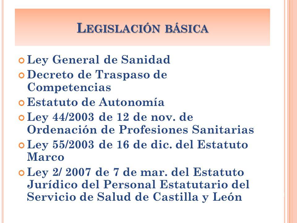 Identificar centro y puesto de trabajo Denominación de la plaza y número Requisitos para su ocupación Forma de Provisión Asignación presupuestaria Publicación en Bocyl P LANTILLAS ORGÁNICAS ( CAPÍTULO IV, ART.