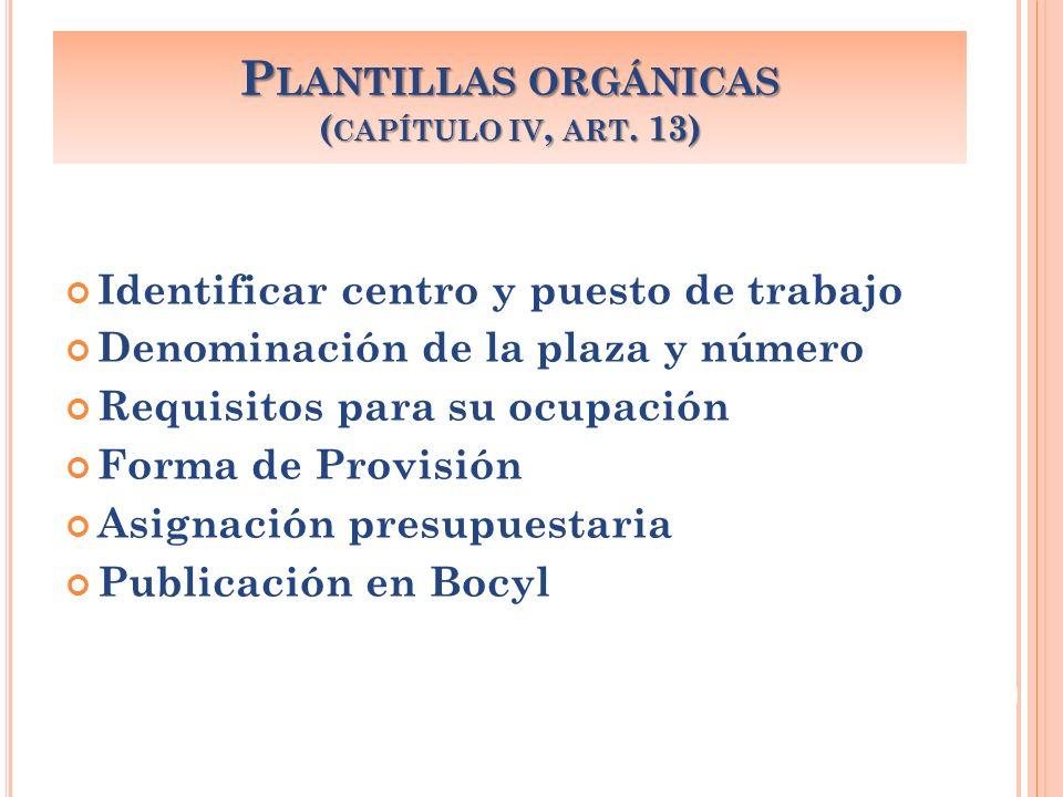 Identificar centro y puesto de trabajo Denominación de la plaza y número Requisitos para su ocupación Forma de Provisión Asignación presupuestaria Pub