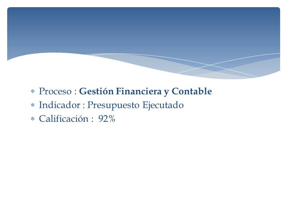 Proceso : Gestión Financiera y Contable Indicador : Presupuesto Ejecutado Calificación : 92%