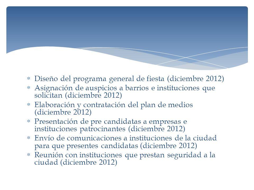 EJE# PRE PROGRAMA # PROGRAMAS REALIZADOS RESULTADOS ARTISTICO2628+ 2 CULTURAL2022+ 2 DEPORTIVO88 DIFUSION44 ECOLOGIGO33 TURISTICO22 TOTAL63674 FIESTA DE LA FRUTA Y DE LAS FLORES