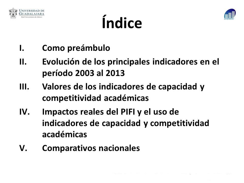 Índice I.Como preámbulo II.Evolución de los principales indicadores en el período 2003 al 2013 III.Valores de los indicadores de capacidad y competiti