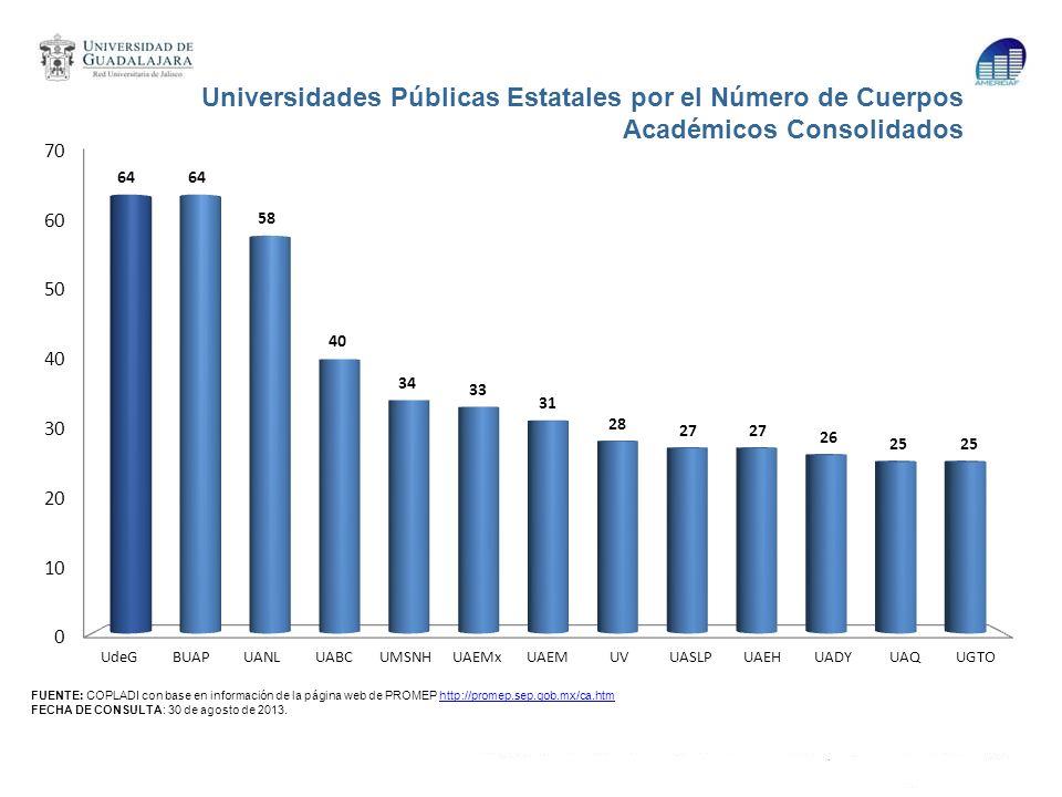 Universidades Públicas Estatales por el Número de Cuerpos Académicos Consolidados FUENTE: COPLADI con base en información de la página web de PROMEP h