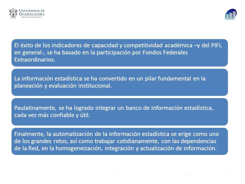 El éxito de los indicadores de capacidad y competitividad académica –y del PIFI, en general-, se ha basado en la participación por Fondos Federales Ex