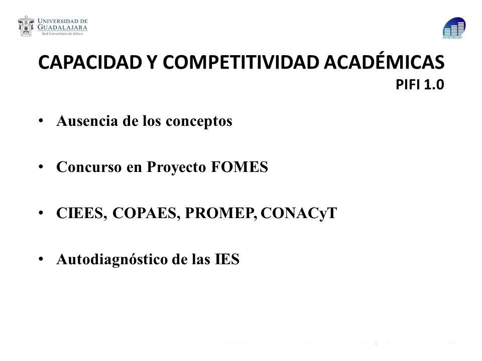 CAPACIDAD Y COMPETITIVIDAD ACADÉMICAS PIFI 1.0 Ausencia de los conceptos Concurso en Proyecto FOMES CIEES, COPAES, PROMEP, CONACyT Autodiagnóstico de