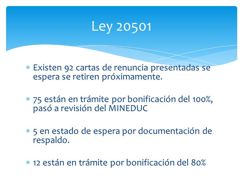 Ley 20501 Existen 92 cartas de renuncia presentadas se espera se retiren próximamente. 75 están en trámite por bonificación del 100%, pasó a revisión