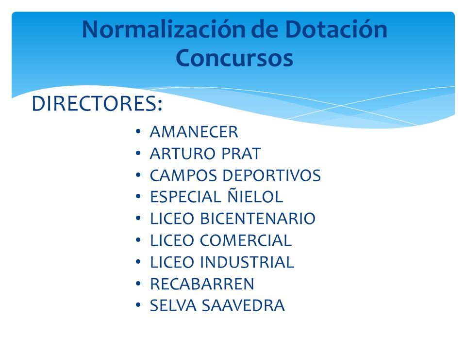 Normalización de Dotación Concursos DIRECTORES: AMANECER ARTURO PRAT CAMPOS DEPORTIVOS ESPECIAL ÑIELOL LICEO BICENTENARIO LICEO COMERCIAL LICEO INDUST