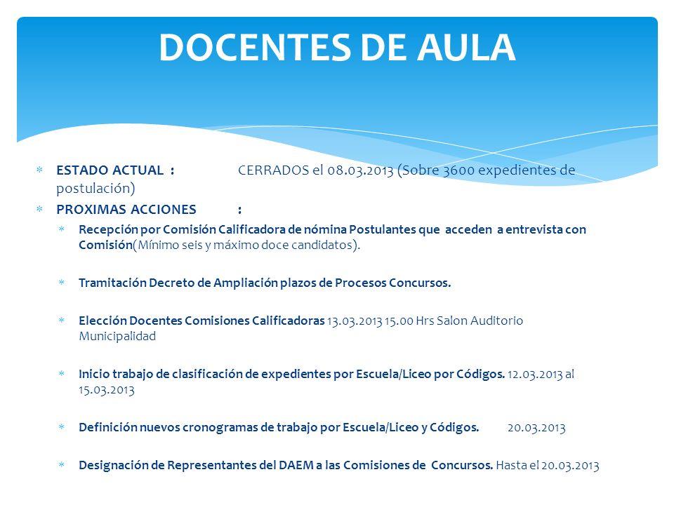 ESTADO ACTUAL : CERRADOS el 08.03.2013 (Sobre 3600 expedientes de postulación) PROXIMAS ACCIONES: Recepción por Comisión Calificadora de nómina Postul