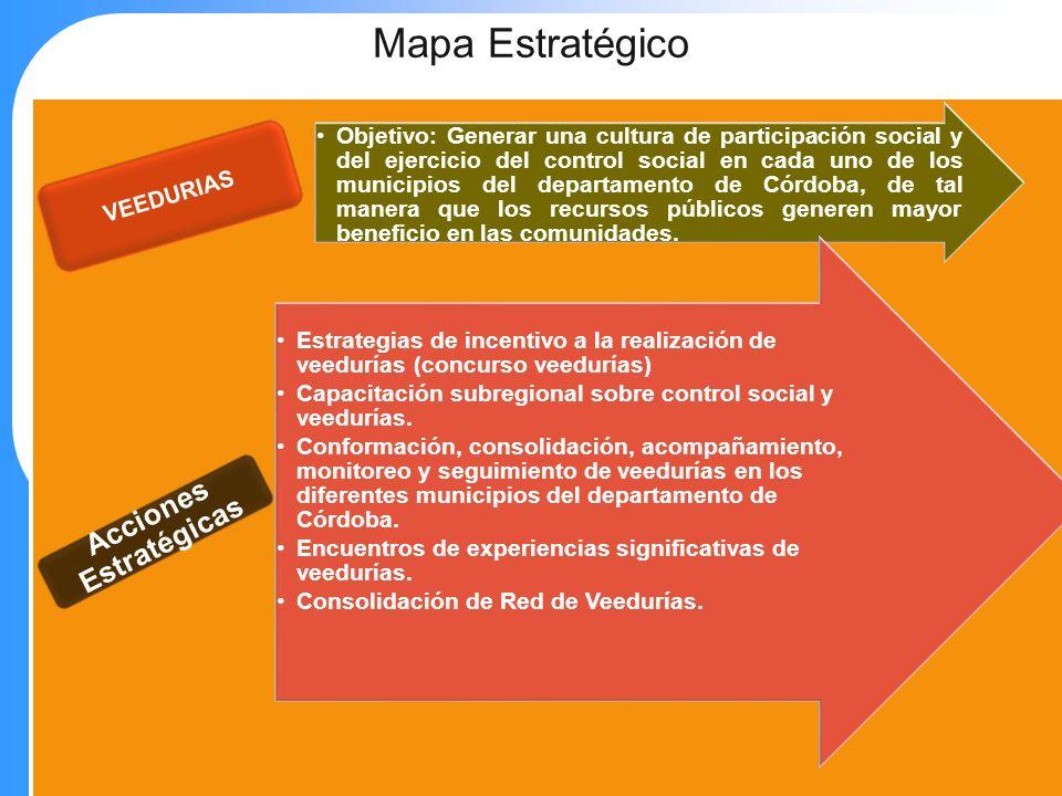 Mapa Estratégico Objetivo: Generar una cultura de participación social y del ejercicio del control social en cada uno de los municipios del departamen