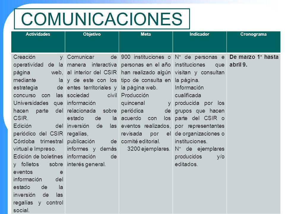 COMUNICACIONES ActividadesObjetivoMetaIndicadorCronograma Creación y operatividad de la página web, mediante la estrategia de concurso con las Univers