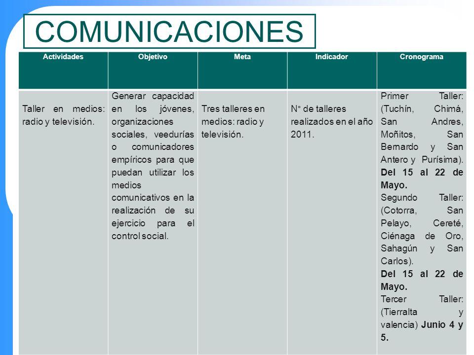 COMUNICACIONES ActividadesObjetivoMetaIndicadorCronograma Taller en medios: radio y televisión. Generar capacidad en los jóvenes, organizaciones socia