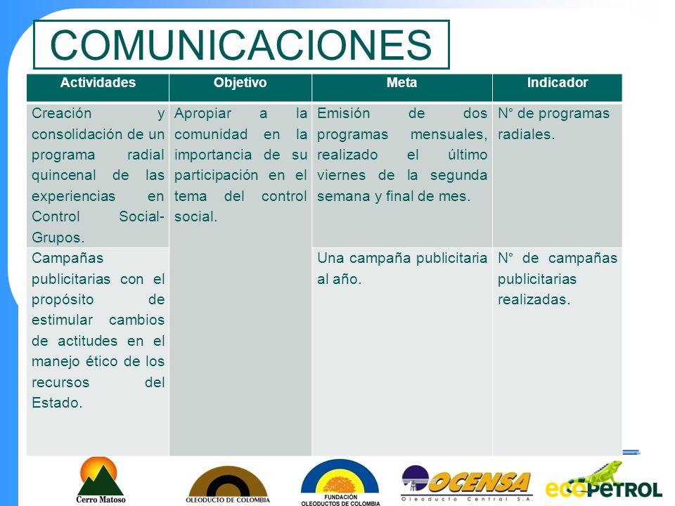 COMUNICACIONES ActividadesObjetivoMetaIndicador Creación y consolidación de un programa radial quincenal de las experiencias en Control Social- Grupos