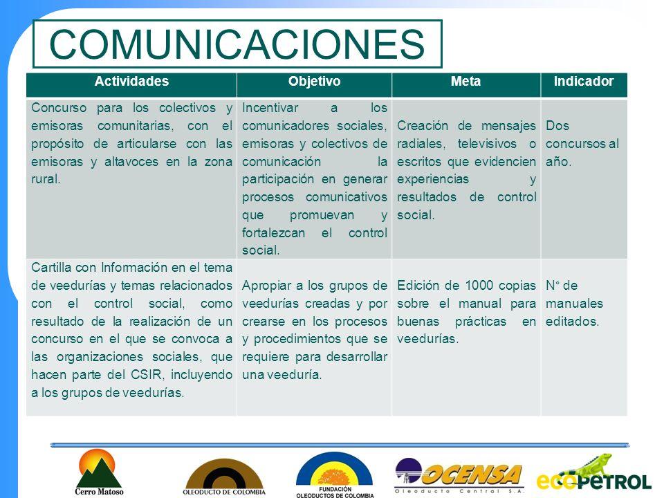 COMUNICACIONES ActividadesObjetivoMetaIndicador Concurso para los colectivos y emisoras comunitarias, con el propósito de articularse con las emisoras