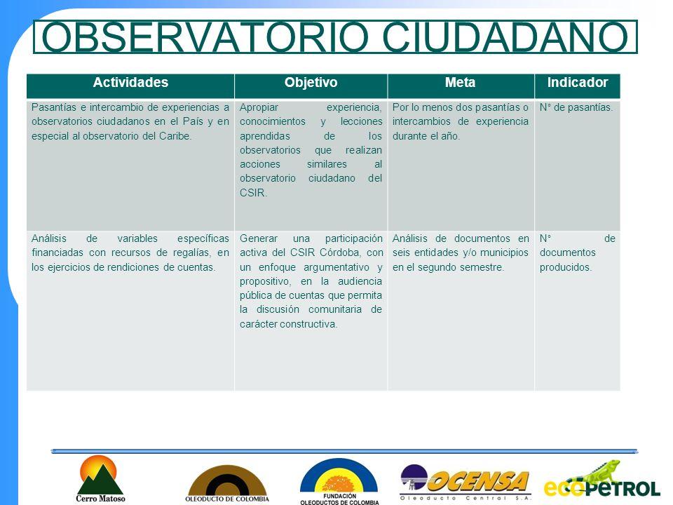 OBSERVATORIO CIUDADANO ActividadesObjetivoMetaIndicador Pasantías e intercambio de experiencias a observatorios ciudadanos en el País y en especial al