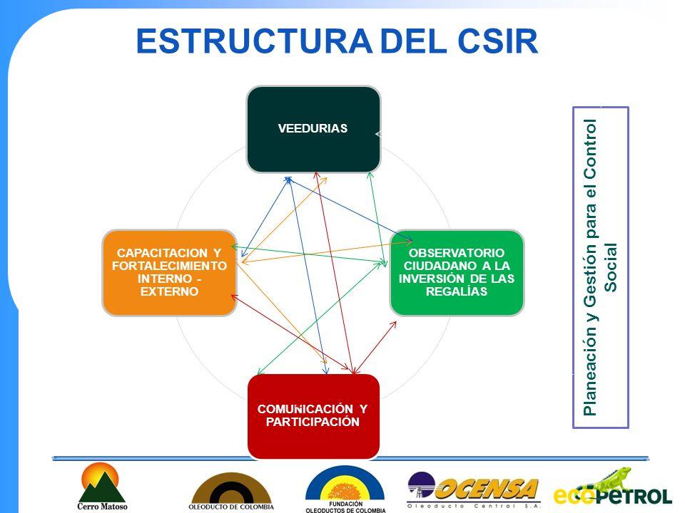 ESTRUCTURA DEL CSIR VEEDURIAS OBSERVATORIO CIUDADANO A LA INVERSIÓN DE LAS REGALÍAS COMUNICACIÓN Y PARTICIPACIÓN CAPACITACION Y FORTALECIMIENTO INTERN