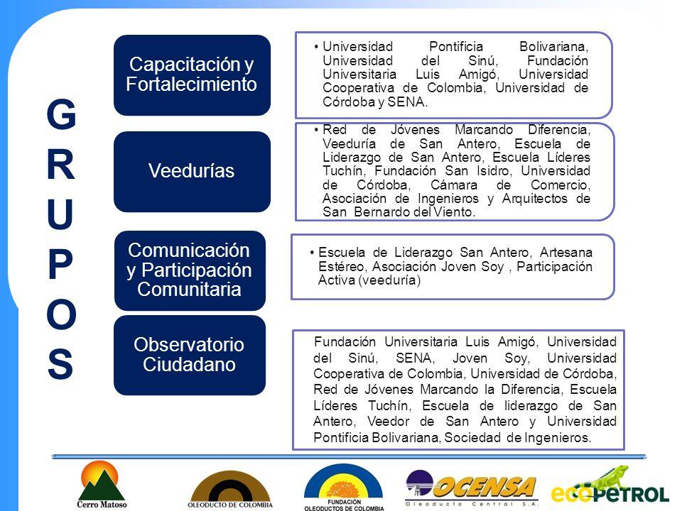 GRUPOSGRUPOS Universidad Pontificia Bolivariana, Universidad del Sinú, Fundación Universitaria Luis Amigó, Universidad Cooperativa de Colombia, Univer