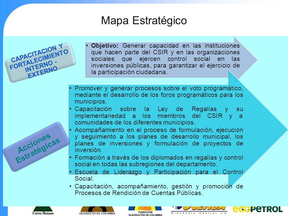 Mapa Estratégico Objetivo: Incidir en las políticas públicas, especialmente aquellas implementadas con los recursos de las regalías, mediante la elaboración de diagnósticos, informes, reportes, evaluaciones, recomendaciones que permitan monitorear y evaluar su impacto.