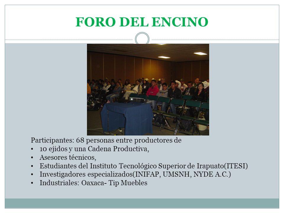 FORO DEL ENCINO Participantes: 68 personas entre productores de 10 ejidos y una Cadena Productiva, Asesores técnicos, Estudiantes del Instituto Tecnol