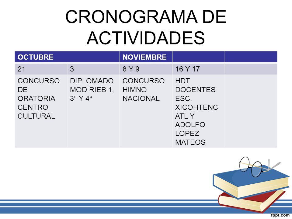 CRONOGRAMA DE ACTIVIDADES OCTUBRENOVIEMBRE 2138 Y 916 Y 17 CONCURSO DE ORATORIA CENTRO CULTURAL DIPLOMADO MOD RIEB 1, 3° Y 4° CONCURSO HIMNO NACIONAL