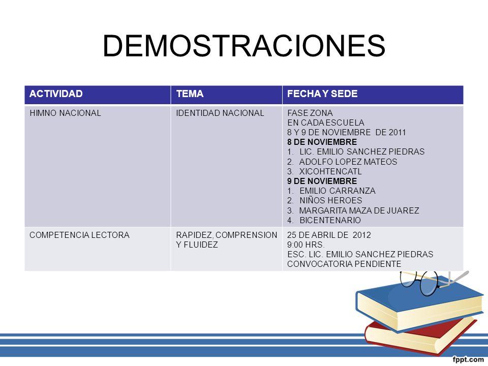 DEMOSTRACIONES ACTIVIDADTEMAFECHA Y SEDE HIMNO NACIONALIDENTIDAD NACIONALFASE ZONA EN CADA ESCUELA 8 Y 9 DE NOVIEMBRE DE 2011 8 DE NOVIEMBRE 1.LIC. EM