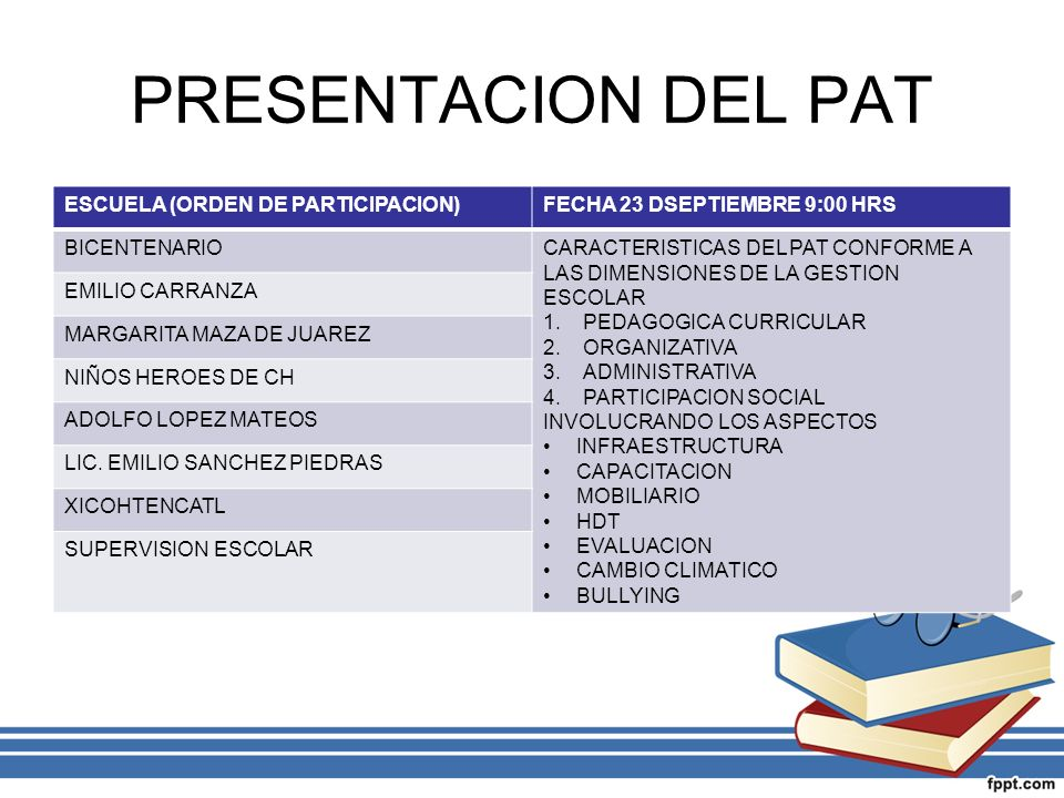 PRESENTACION DEL PAT ESCUELA (ORDEN DE PARTICIPACION)FECHA 23 DSEPTIEMBRE 9:00 HRS BICENTENARIOCARACTERISTICAS DEL PAT CONFORME A LAS DIMENSIONES DE L