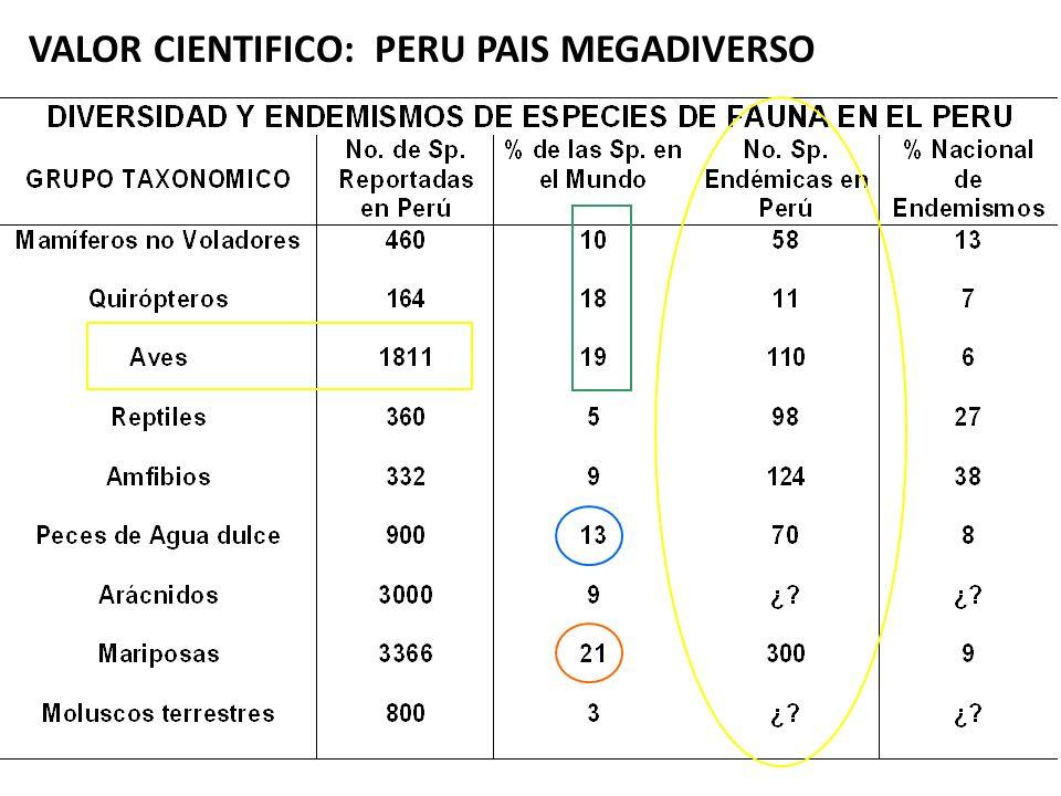VALOR CIENTIFICO: PERU PAIS MEGADIVERSO
