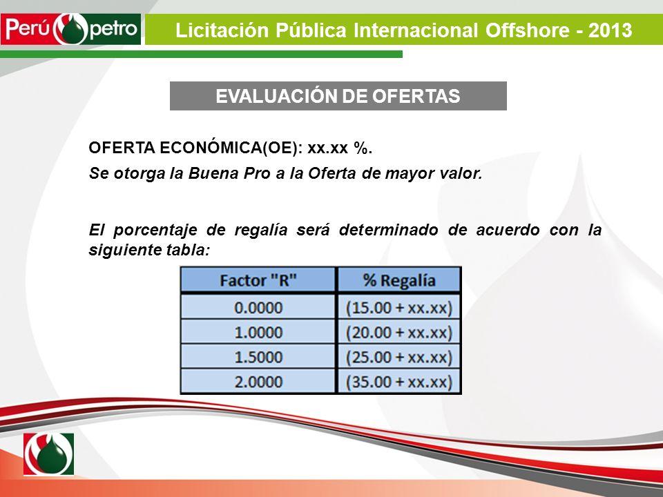 CRONOGRAMA Licitación Pública Internacional Offshore - 2013