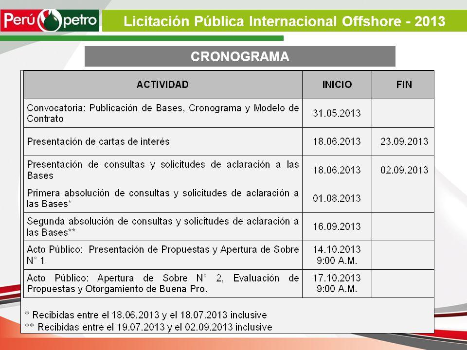 Nueve (9) Lotes para Exploración y Explotación de Hidrocarburos en cinco (5) Cuencas Licitación Pública Internacional Offshore - 2013