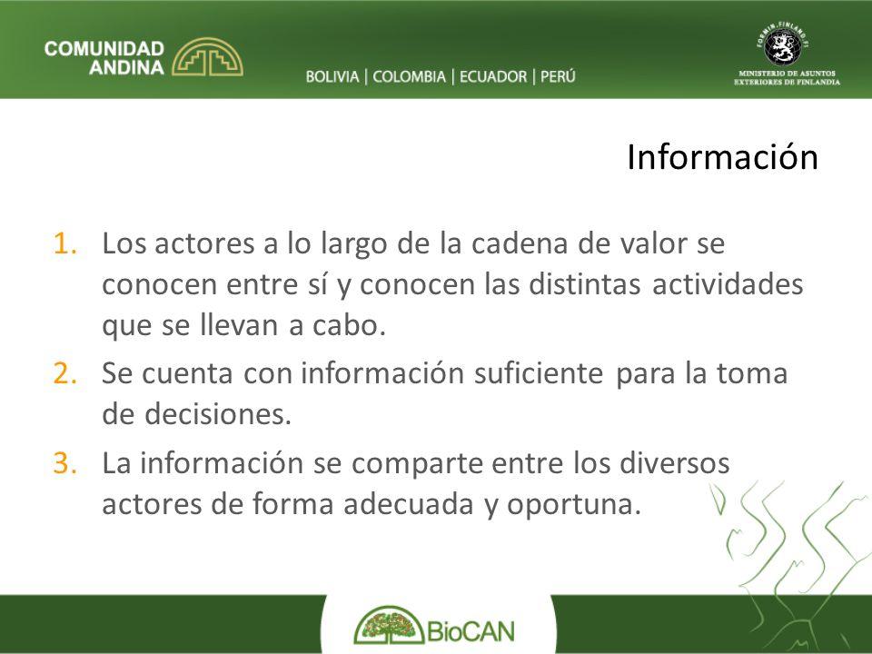 Información 1.Los actores a lo largo de la cadena de valor se conocen entre sí y conocen las distintas actividades que se llevan a cabo.