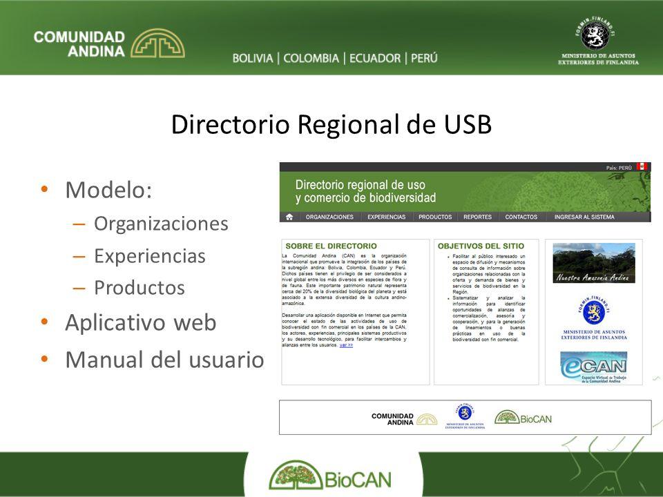 Modelo: – Organizaciones – Experiencias – Productos Aplicativo web Manual del usuario