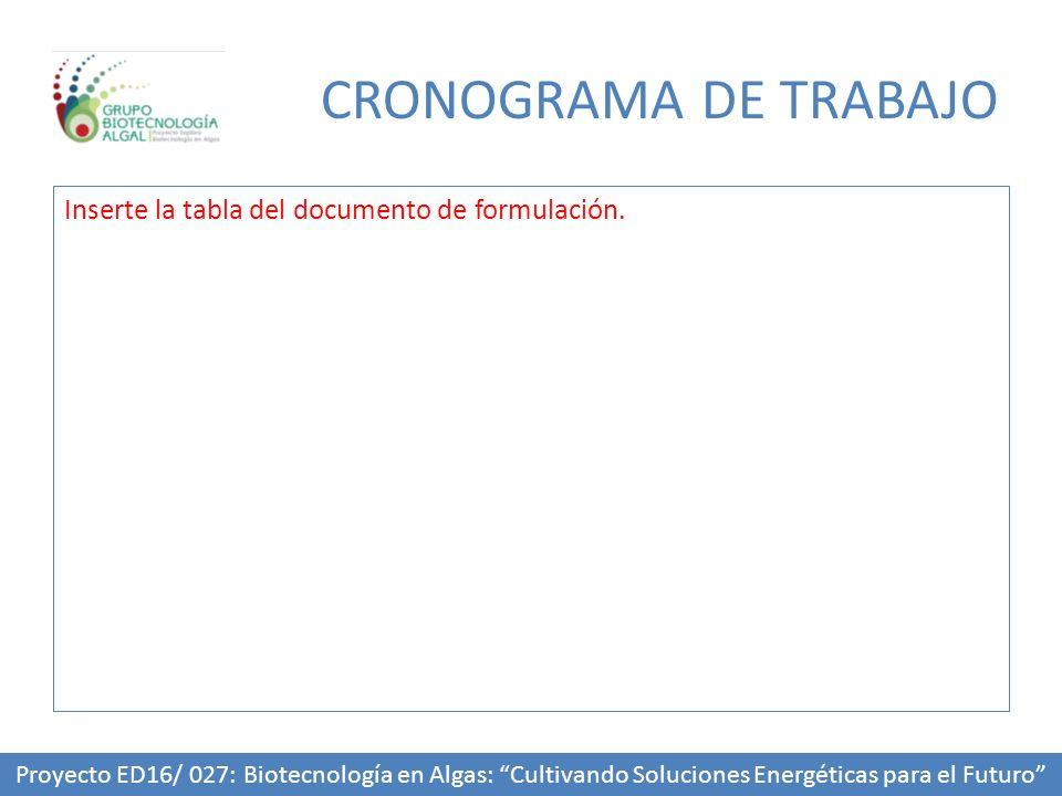 CRONOGRAMA DE TRABAJO Inserte la tabla del documento de formulación. Proyecto ED16/ 027: Biotecnología en Algas: Cultivando Soluciones Energéticas par
