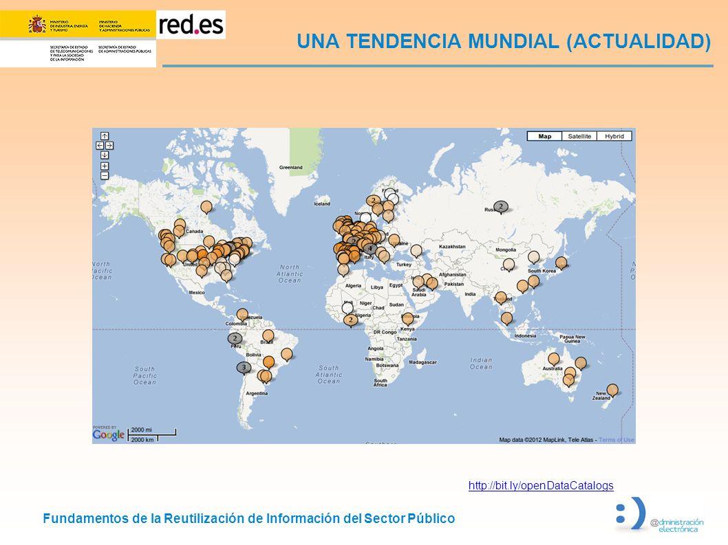 Fundamentos de la Reutilización de Información del Sector Público UNA TENDENCIA MUNDIAL (ACTUALIDAD) http://bit.ly/openDataCatalogs