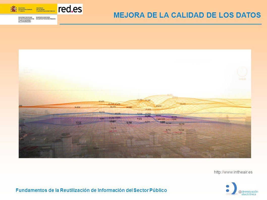 Fundamentos de la Reutilización de Información del Sector Público MEJORA DE LA CALIDAD DE LOS DATOS http://www.intheair.es