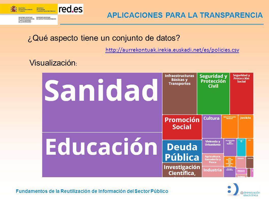 Fundamentos de la Reutilización de Información del Sector Público APLICACIONES PARA LA TRANSPARENCIA ¿Qué aspecto tiene un conjunto de datos? Visualiz