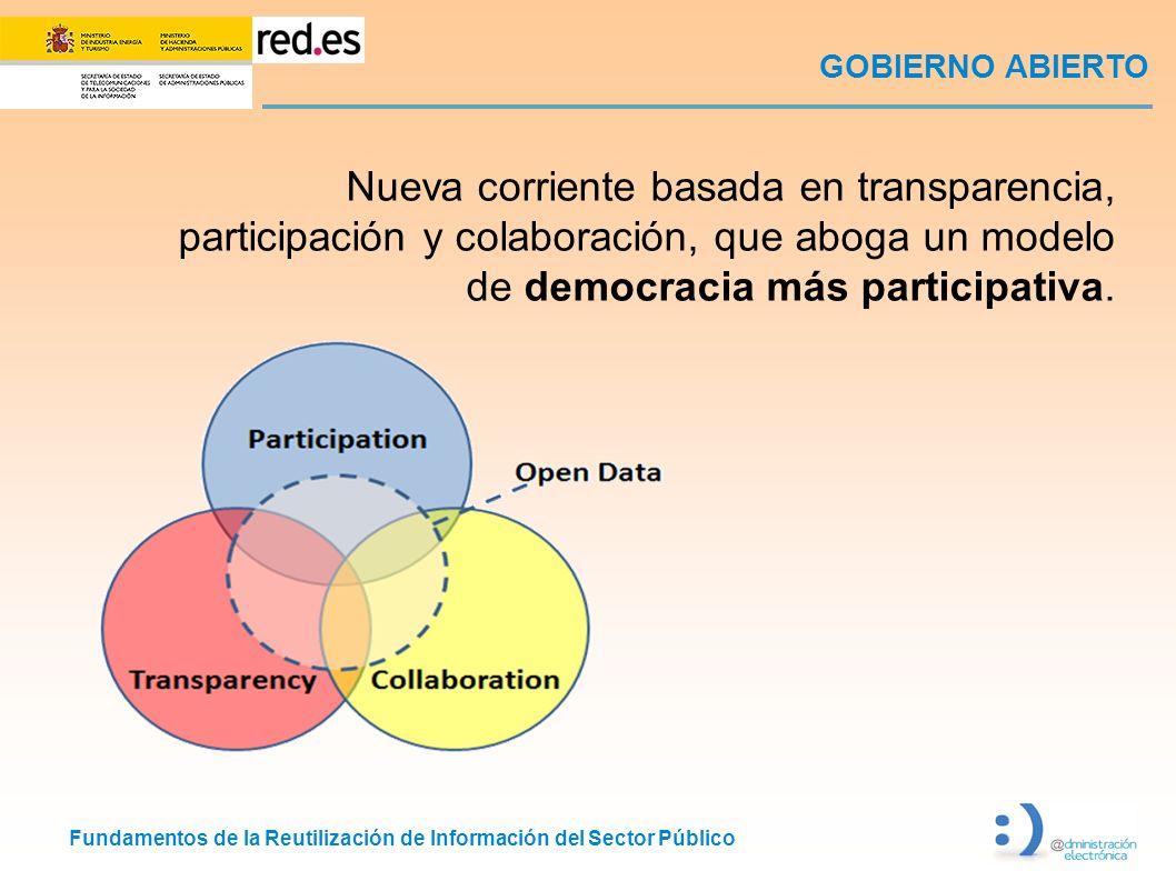 Fundamentos de la Reutilización de Información del Sector Público GOBIERNO ABIERTO Nueva corriente basada en transparencia, participación y colaboraci