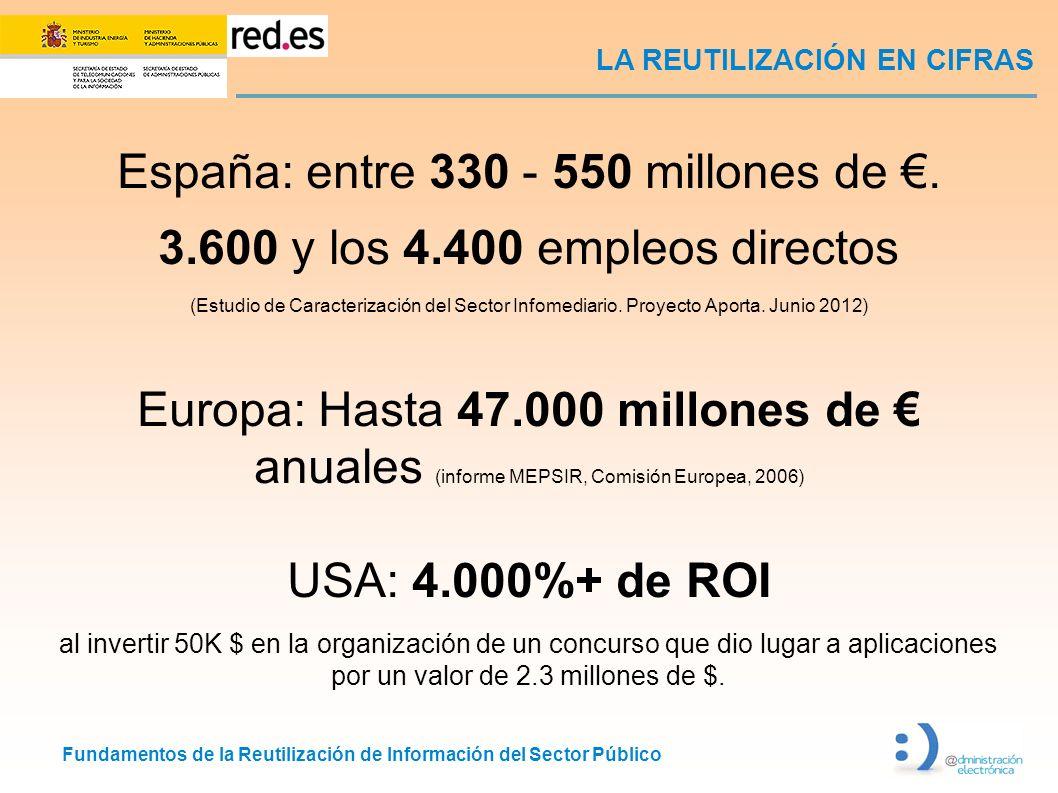 Fundamentos de la Reutilización de Información del Sector Público LA REUTILIZACIÓN EN CIFRAS España: entre 330 - 550 millones de. 3.600 y los 4.400 em