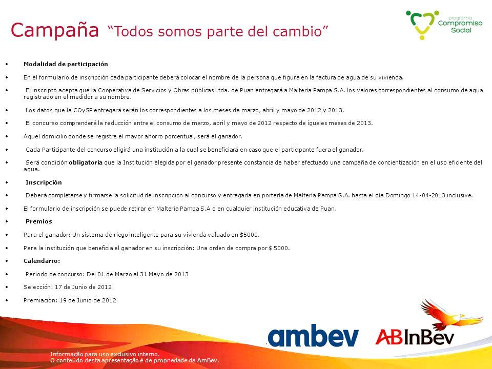 Informação para uso exclusivo interno. O conteúdo desta apresentação é de propriedade da AmBev. Modalidad de participación En el formulario de inscrip
