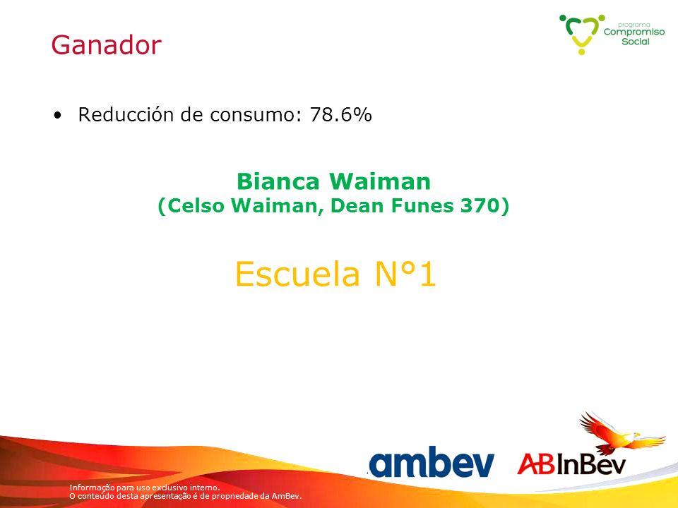Informação para uso exclusivo interno. O conteúdo desta apresentação é de propriedade da AmBev. Ganador Reducción de consumo: 78.6% Bianca Waiman (Cel