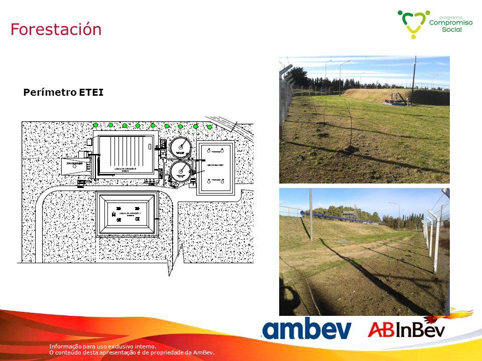 Informação para uso exclusivo interno. O conteúdo desta apresentação é de propriedade da AmBev. Perímetro ETEI Forestación