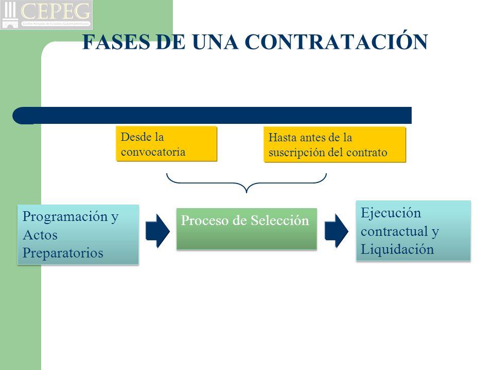 Procedimiento de Evaluación y Calificación I.Propuesta técnica: a.